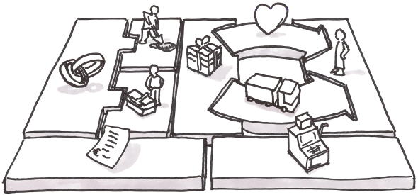 business-model-canvas-by-alexander-osterwalder